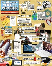 Why Physics? Poster